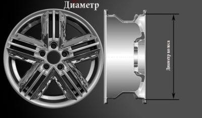диаметр расположения отверстий на ваз