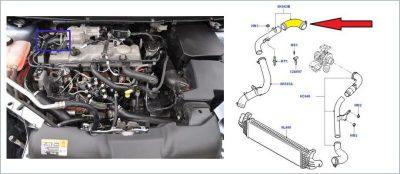 форд фокус 2 греется двигатель