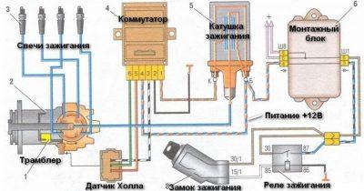 как выставить электронное зажигание